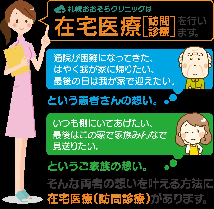 札幌おおぞらクリニック 訪問診療